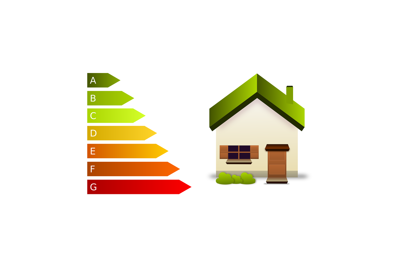 minimum energy efficiency standards landlord advice